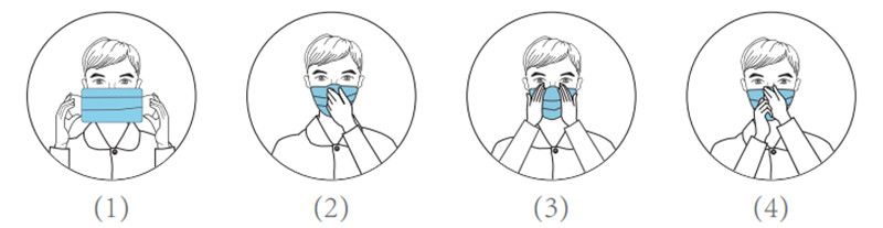 Usage of disposable medical mask