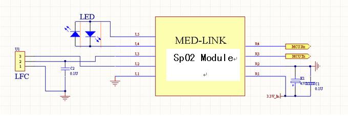 Oximetry Module (2)
