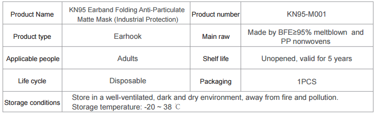 Kn95 mask specifications
